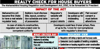 Real Estate Regulator - Coming up Shortly